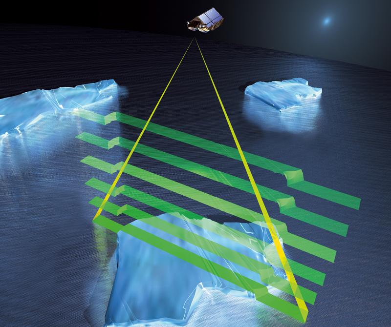 L'altimètre radar de Cryosat-2 permet aussi de mesurer la hauteur de la « partie visible » d'un iceberg. Crédits : ESA/Ill. AOES Medialab.
